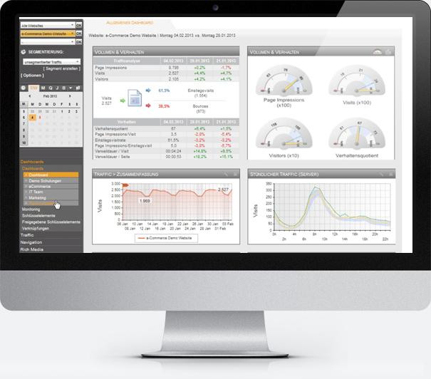 Web Analyse KPI als Basis für den Erfolg