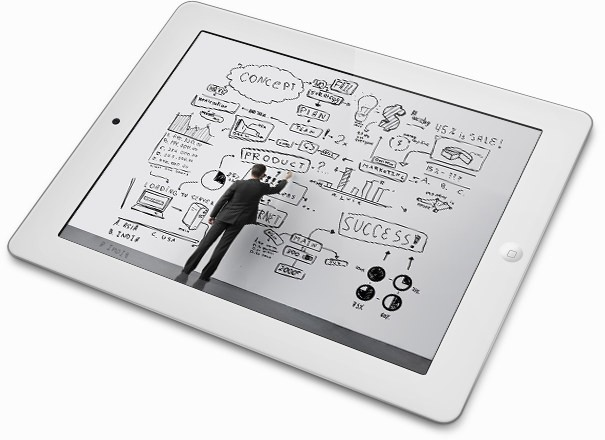 Digital Marketing Erfolge mit der richtigen Strategie aus der Praxis
